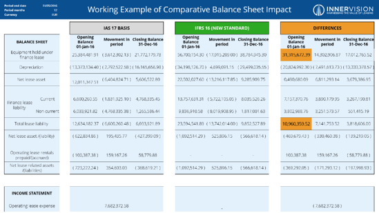 Working_Example_of_Comparative_Balance_Sheet_Impact_1-1.png